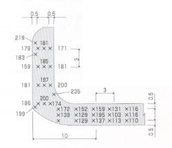 Hv 200gf b.200型機による試料